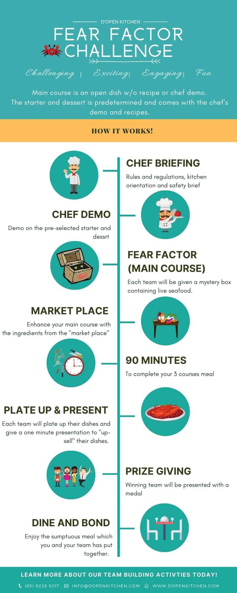 fear-factor-infographic
